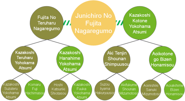 20200421_Pedigrees_Junichiro